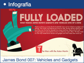 James Bond 007: Vehicles and Gadgets