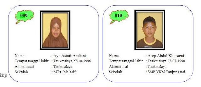 Profil Anak Asuh YABNI Tahun Ajaran 2011 - 2012