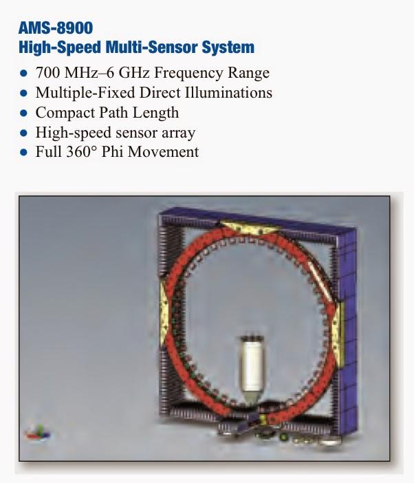 high-speed multi sensor system, patent