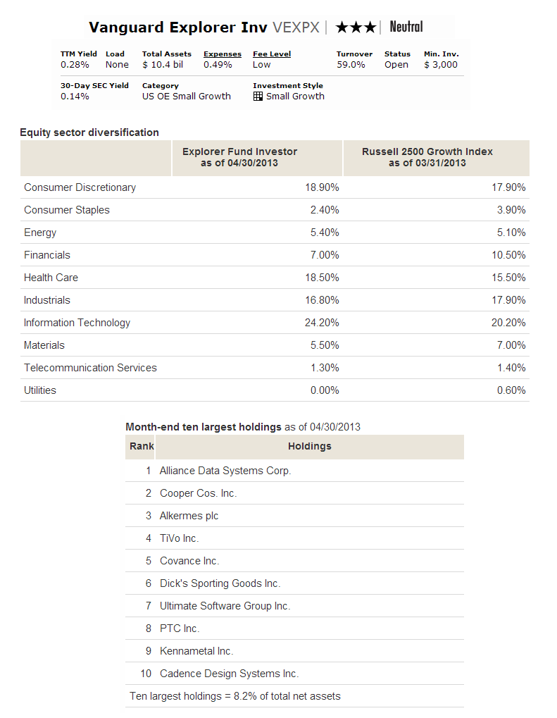 Vanguard explorer fund vexpx top small growth mutual fund