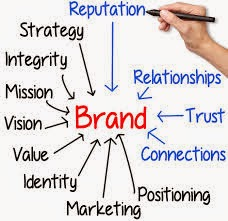 Brand Building and Seo Strategy