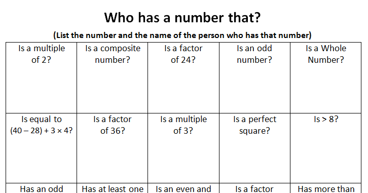Math to the 7th Power: Activities for Exploring Number Sets