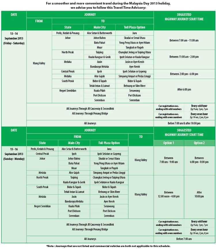 JADUAL PERJALANAN PLUS HARI MALAYSIA 2013, JADUAL BALIK KAMPUNG PLUS HARI MALAYSIA 16 SEPTEMBER 2013, JADUAL WAKTU BALIK KAMPUNG PLUS HARI MALAYSIA 2013