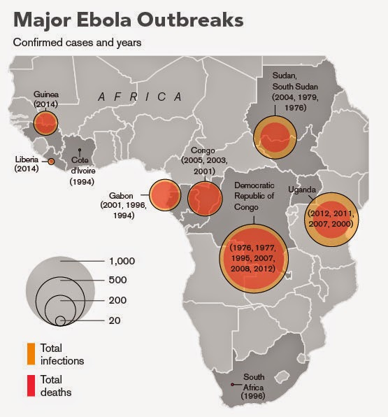latest ebola outbreak