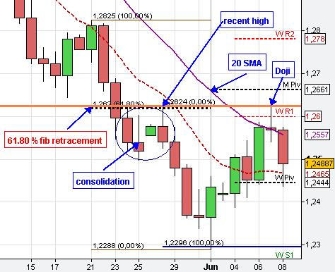 Forex manipulation explained