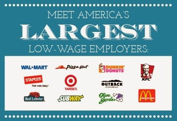 http://www.raisetheminimumwage.org/pages/corporate-profits