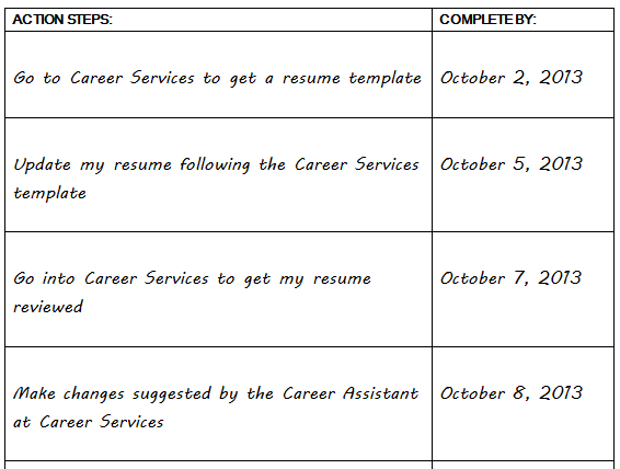 career goal objective essay