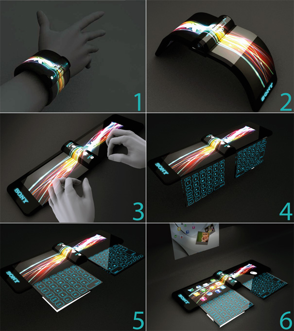 In 2020 we can wear sony computers on our wrist ~ COOL NEW ...