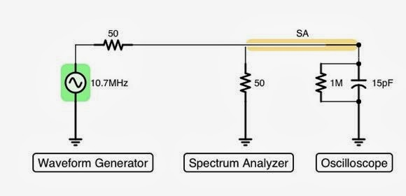Pleasing Beolover Measurements With A Spectrum Analyzer What Does The Dbm Wiring Database Gramgelartorg
