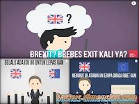 Brexit Uni Eropa