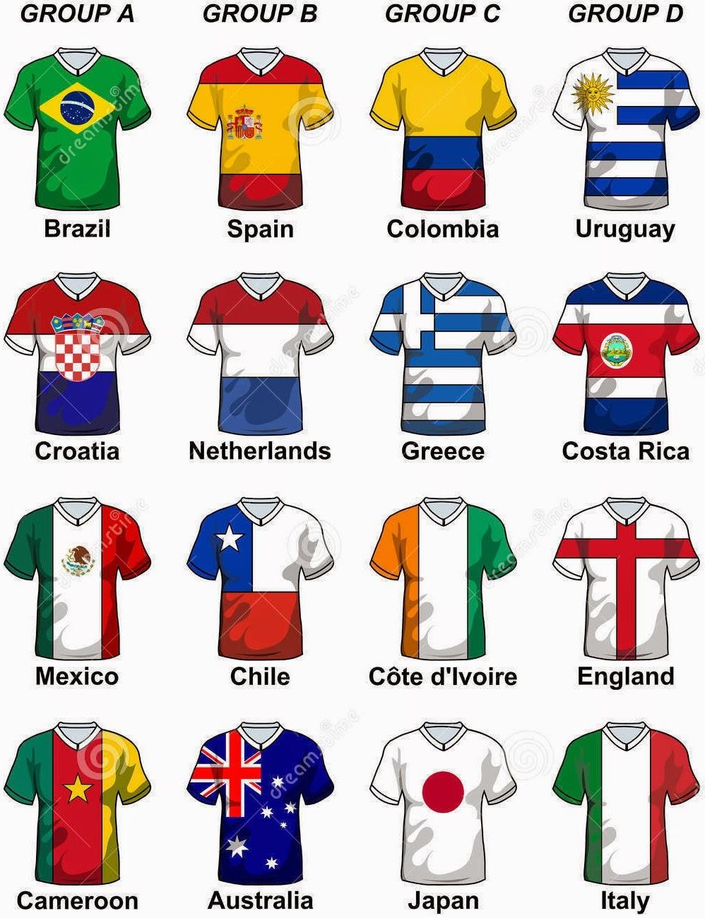 JADUAL WORLD CUP 2014