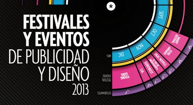 Calendario de Festivales de Publicidad y Diseño de 2013