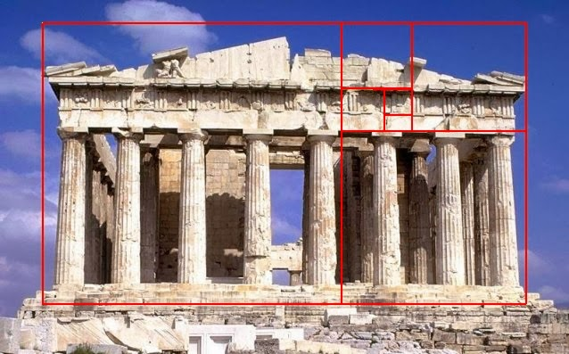 Proportions of the Parthenon temple, and the golden ratio