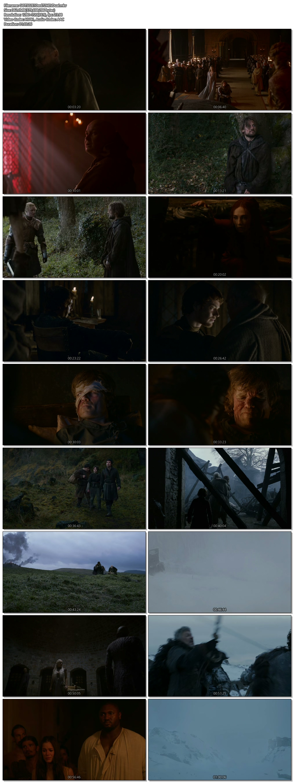 Screenshots Of Hindi Dubbed Show Game of Thrones 2012 Season 02 Episode 10 300MB 720P HD