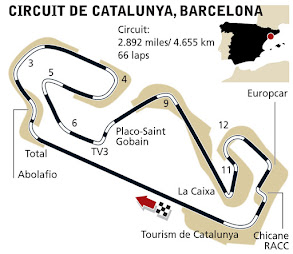 GP SPAIN LIVE 2016