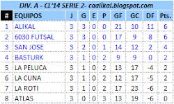 Divisional A - Serie B