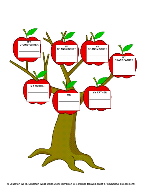 My english class resources diagrams in education for Interactive family tree template