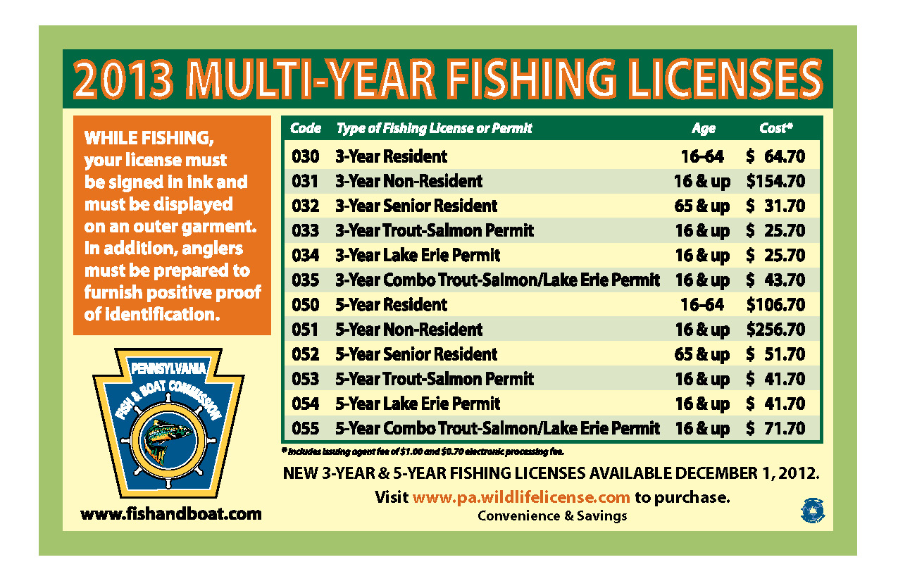 Full o 39 bull gazette 3 and 5 year fishing licenses now for Pa fishing license online