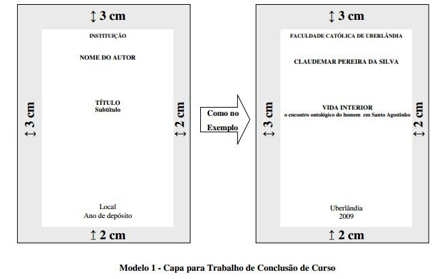 Modelo de relatorio pratico