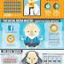 7 mẫu người thích hợp với nghề Marketing Online