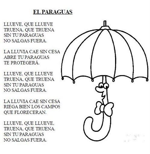 Letra De Canciones Infantiles Cortas Para Ninos