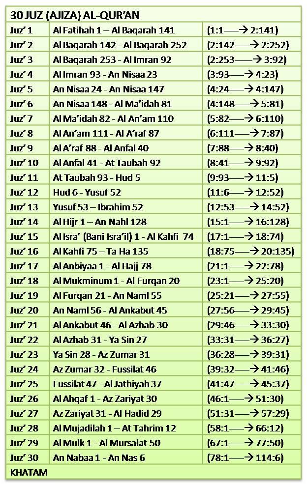 download alquran mp3 30 juz dan terjemahan 30 juzuk al quran