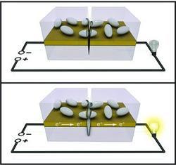 Figura que muestra cómo funciona la autorreparación