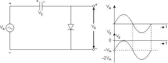 vedupro  clamper  clamper circuit  diode clamper circuit