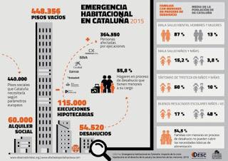 """""""La emergencia habitacional tiene un fuerte impacto sobre la salud y la infancia"""""""