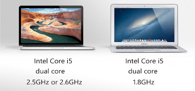 macbook-pro-retina-vs-macbook-air-prosesor