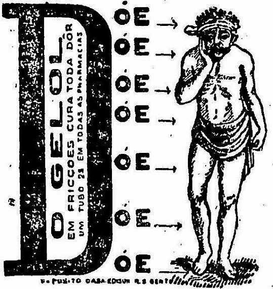 Medicamento que auxilia no alívio da dor diretamente em 1906: Gelol!