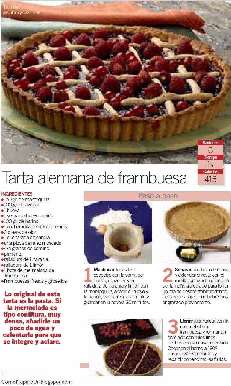 recipes - reposteria - TARTA ALEMANA DE FRAMBUESA - RECETA SENCILLA