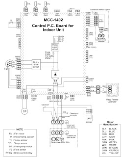 odicis moreover Toshiba Airconditioners Split Type moreover 3way Switches in addition Wanco Arrow Board Wiring Diagram also P 0900c152800ad9ee. on ceiling fan wiring diagram troubleshooting