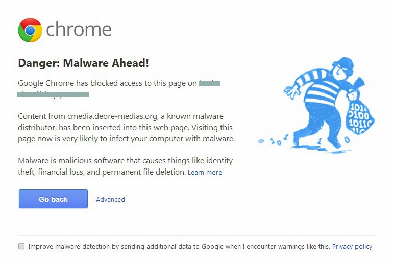 Cara menghilangkan Malware di Blog