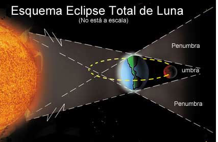 Eclipse total de Luna será visible en Cuba