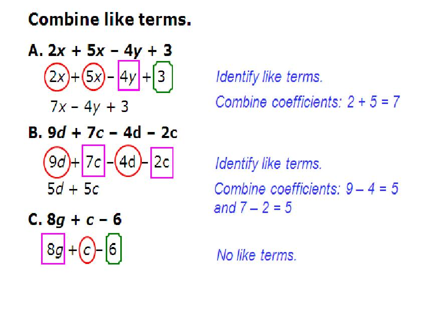 Wonderful Combining Like Terms With Integers Worksheet Images ...