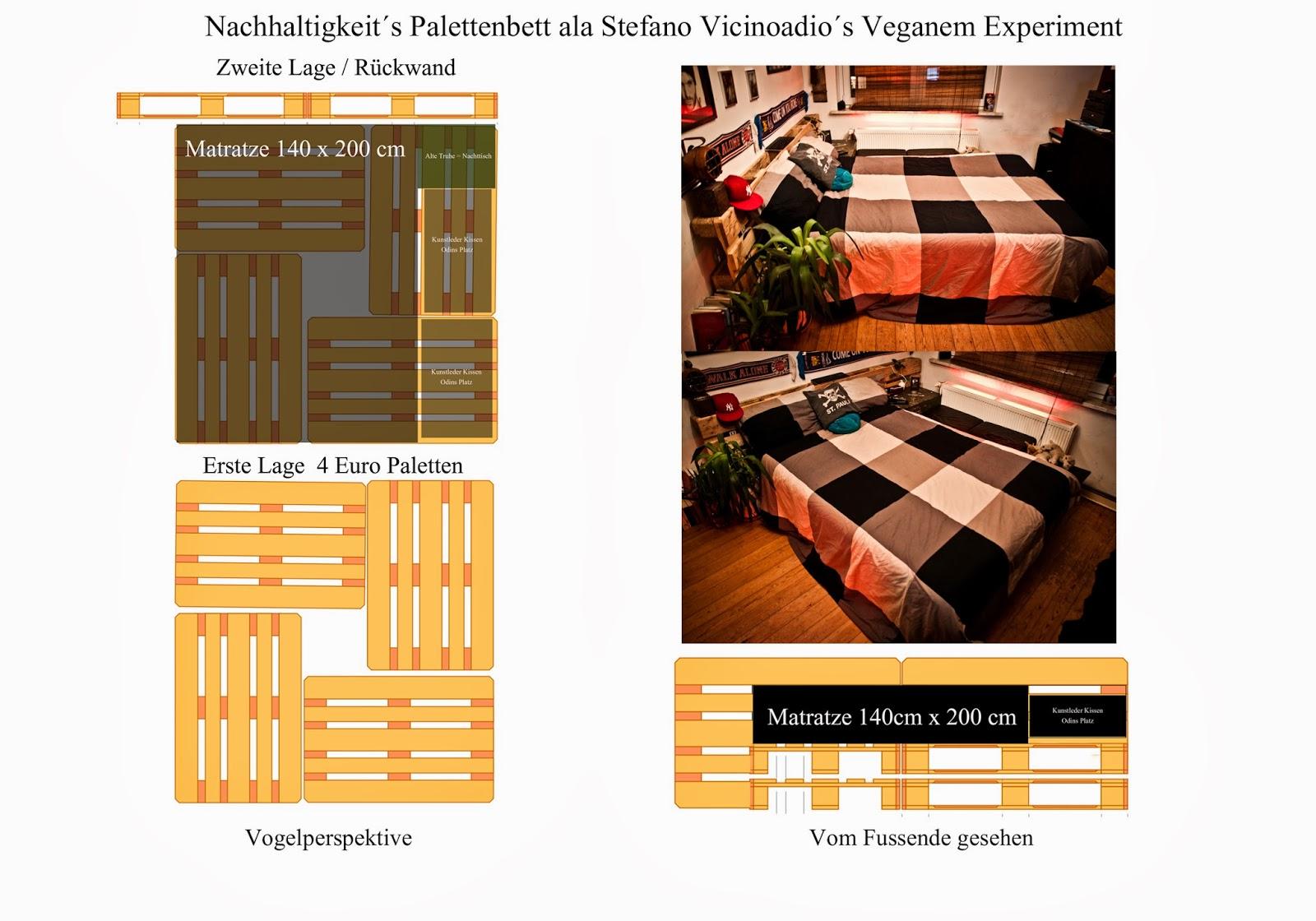 Bett Aus Paletten bett aus paletten bauanleitung das beste aus wohndesign und möbel inspiration