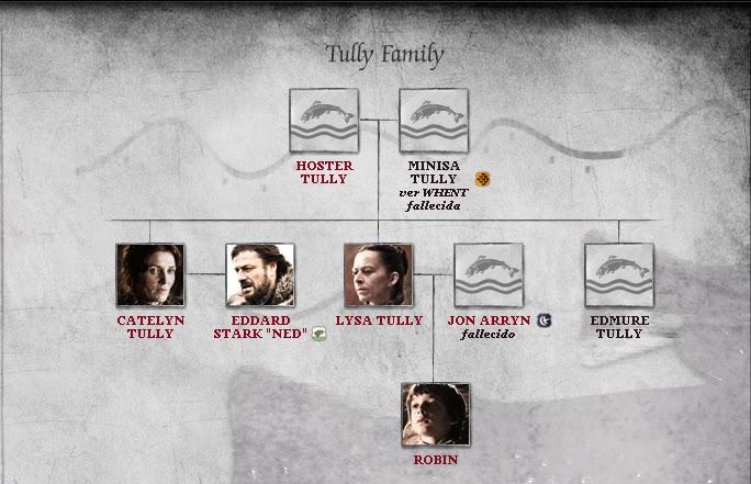 Juego de tronos tv arboles geneal gicos casa tully for Arbol genealogico juego de tronos
