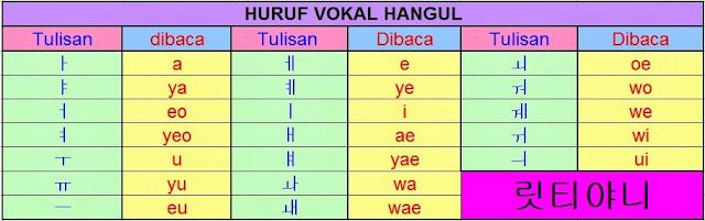 huruf vokal hangul