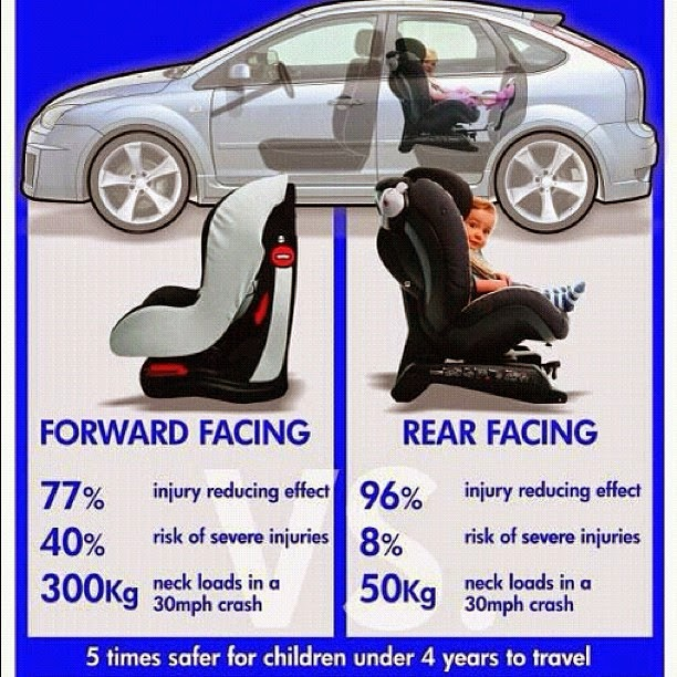 Convertible Car Seat Facts