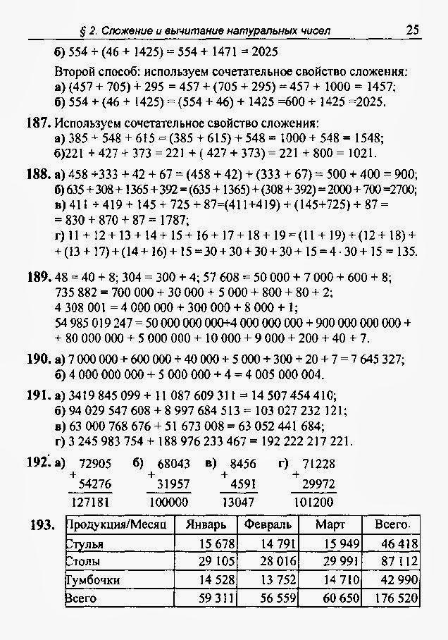 Решебники за 5 класс по Математике на Я ГДЗ