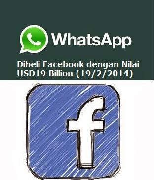 WhatsApp dari zero ke USD19 Bilion dibeli Facebook