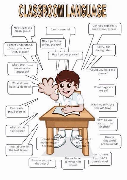 Monday  14 September 2015. English is everywhere  Classroom language