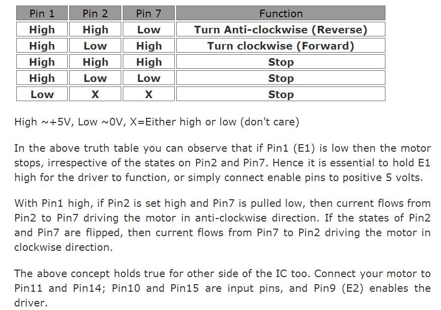 Vinctronics how to l293d motor driver ic for L293d motor driver datasheet