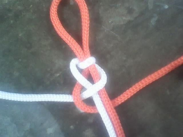 Ø Lalumasukkan ujung tali putih seperti gambardibawah