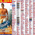 Power Star Kannada Movie Theaters List