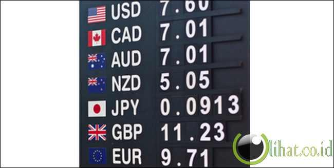 Standar harga tukar mata uang (3%)