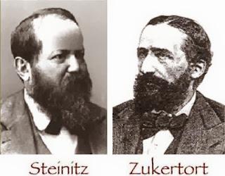 Steinitz et Zukertort © Chess & Strategy