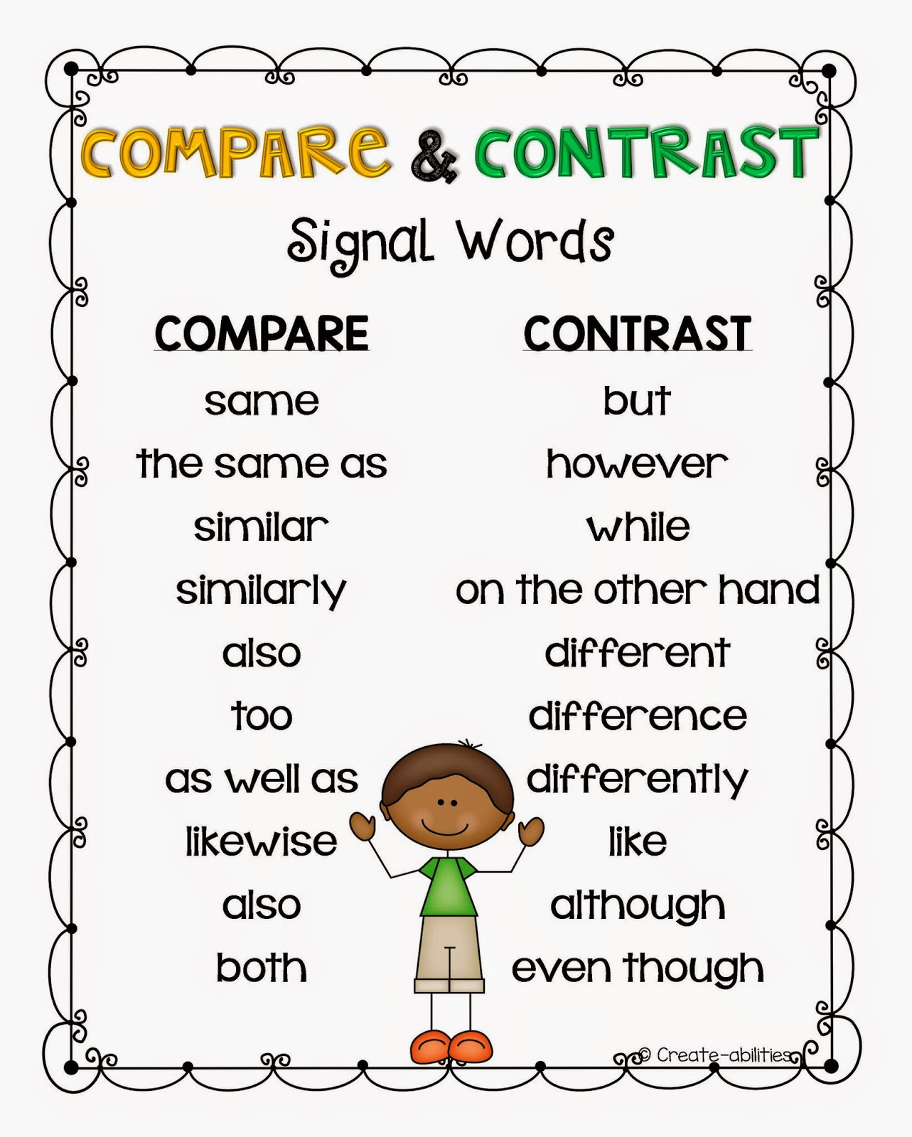 transition words when writing a compare and contrast essay