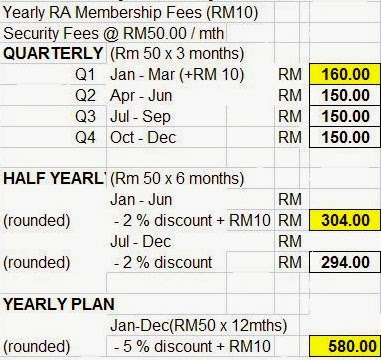 2014 Security Fees Payment Plan
